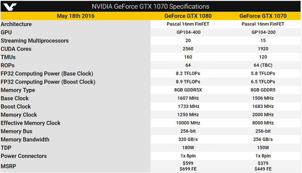 GTX1070 full spec 05