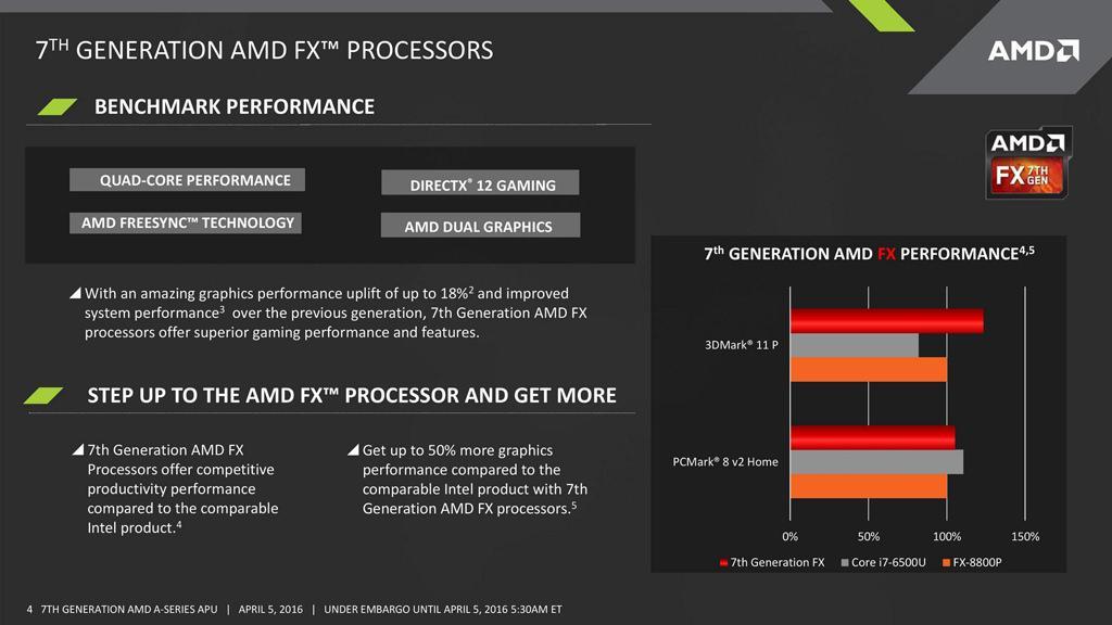 Bristol Ridge AMD 03