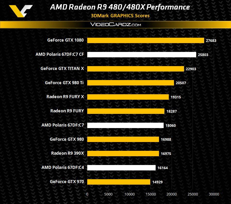 AMD Polaris score 02