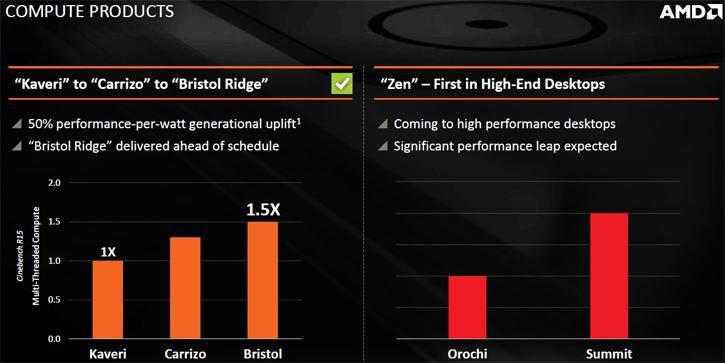 AMD Summit Ridge 02