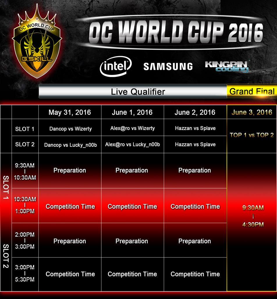 OCWC 01