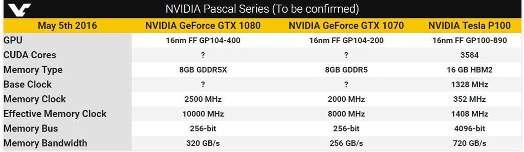 Test Gtx 1080 04