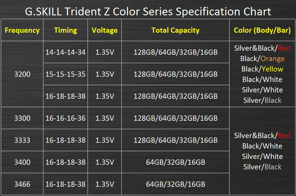 G.Skill Trident Z color 06