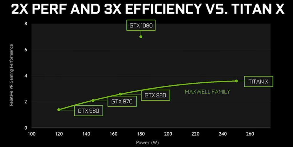 NVIDIA GTX 1080 03