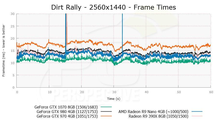 gtx1070 dirt 04