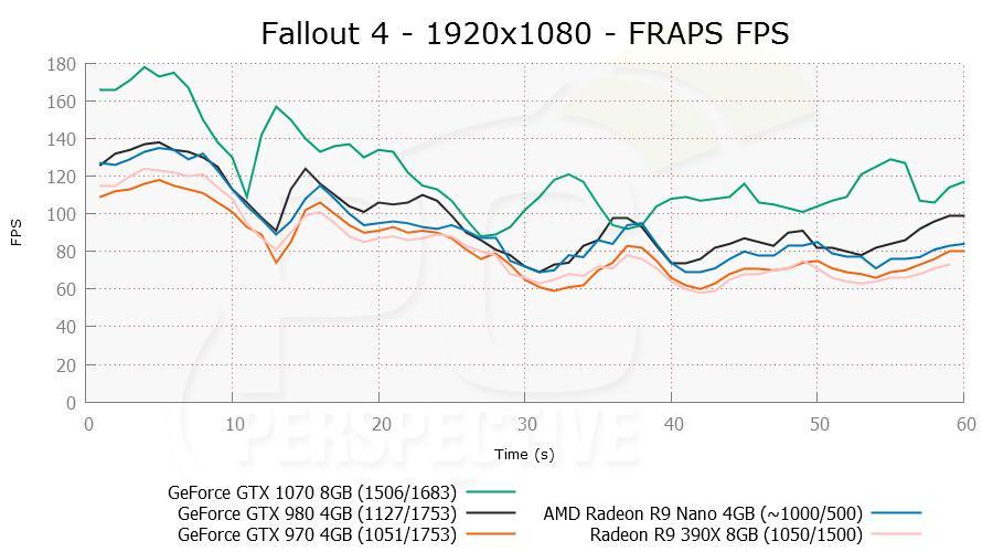 gtx1070 fall 02