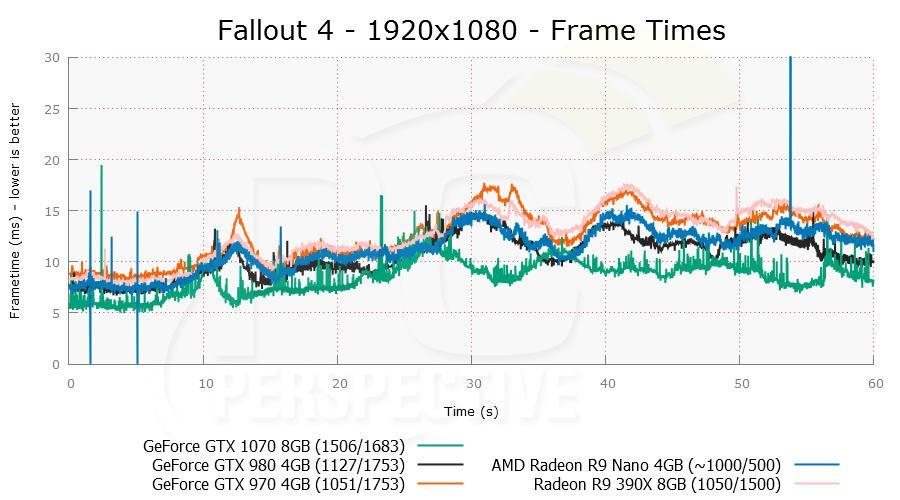 gtx1070 fall 03