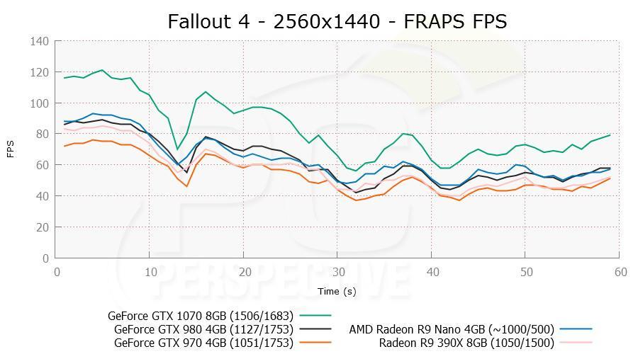 gtx1070 fall 04