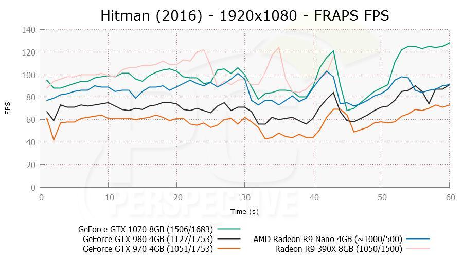 gtx1070 hitman 02