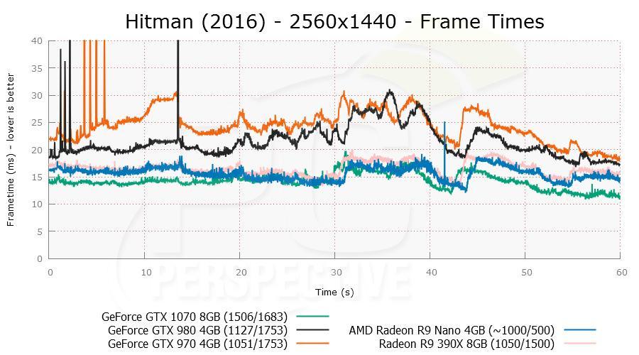 gtx1070 hitman 05