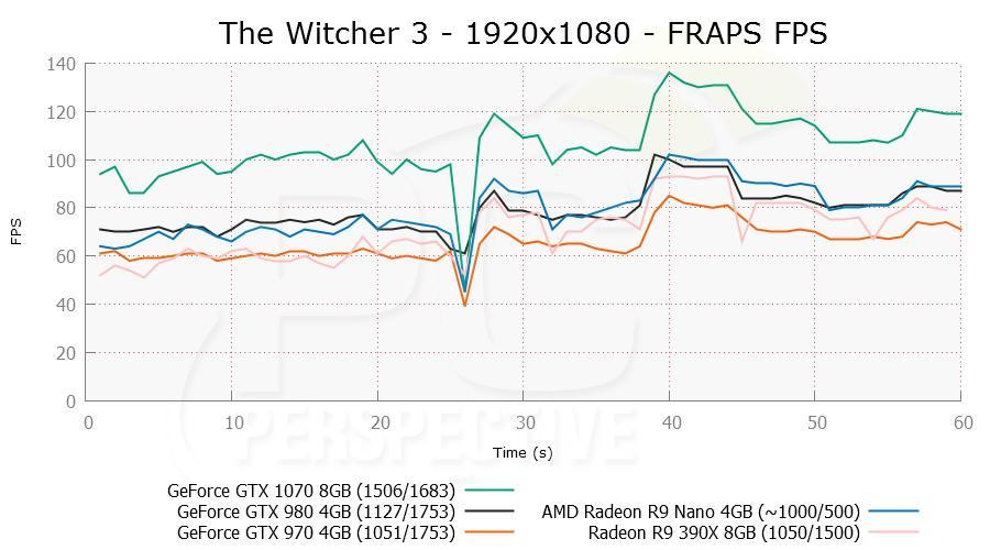 gtx1070 witcher 01