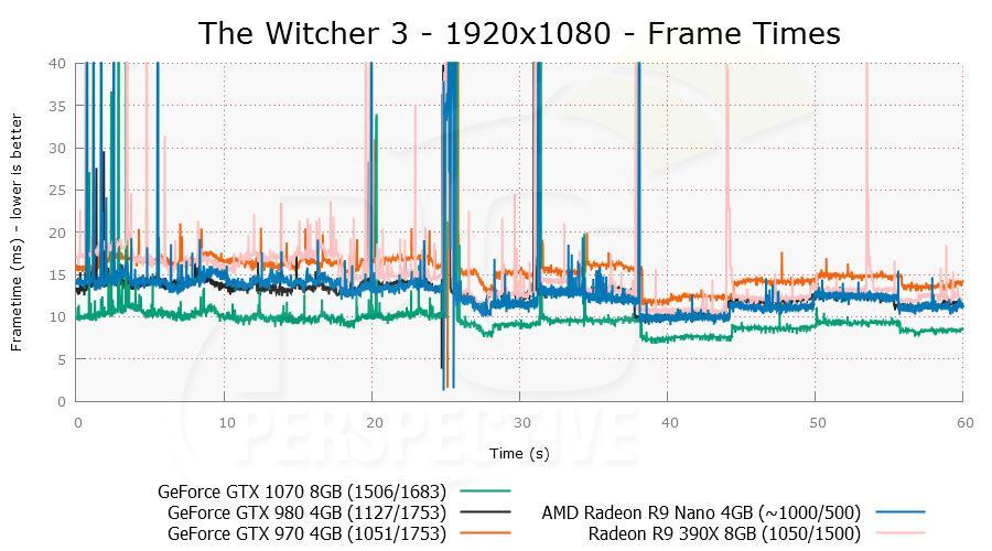 gtx1070 witcher 02