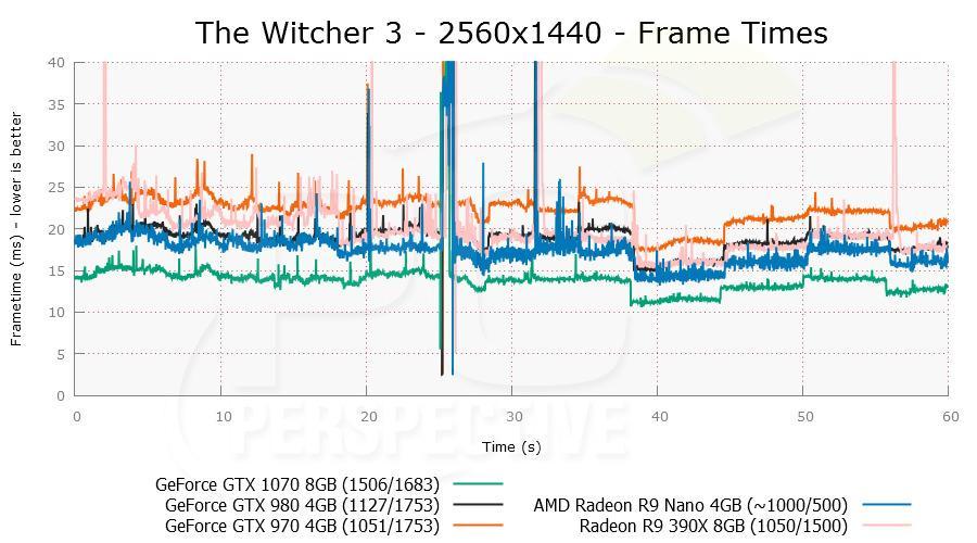 gtx1070 witcher 04