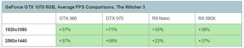 gtx1070 witcher 05