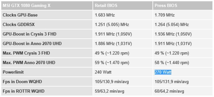 MSI GTX 1080 rev semple 02