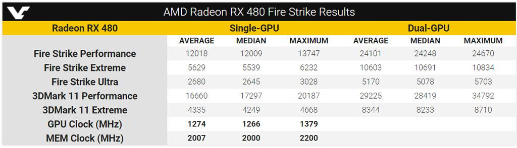 rx480 330 results 01