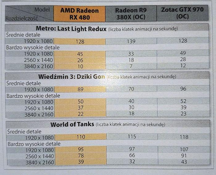 Radeon RX 480 02