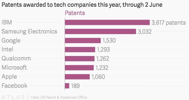 2015 patents 02