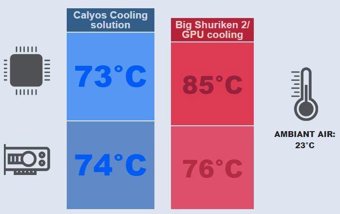 Calyos Fanless PC 04