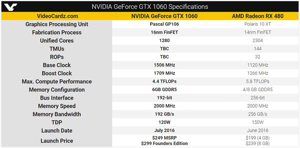 GeForce GTX 1060 05