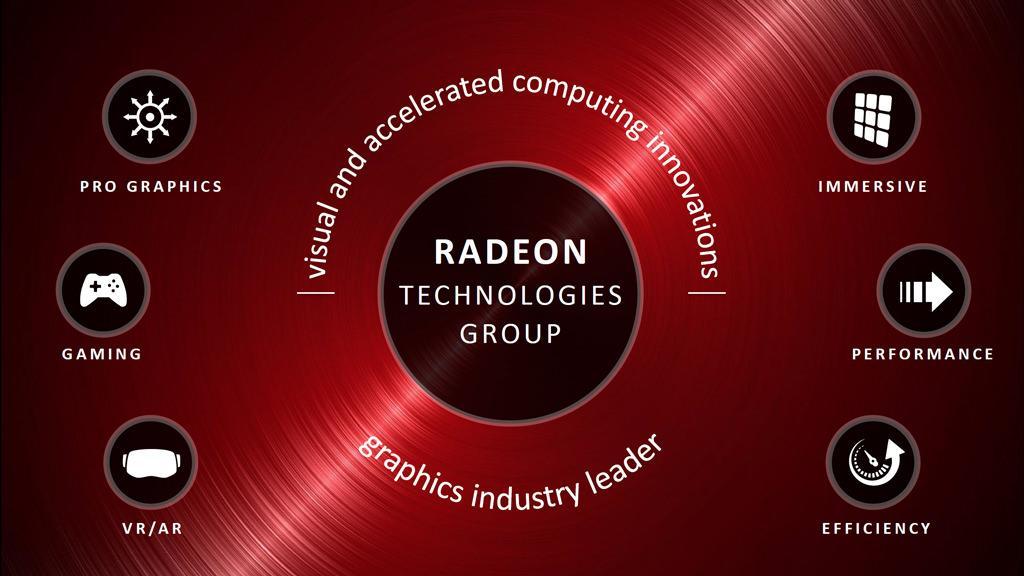 AMD Radeon Crimson Software 16.7.1 доступен для загрузки