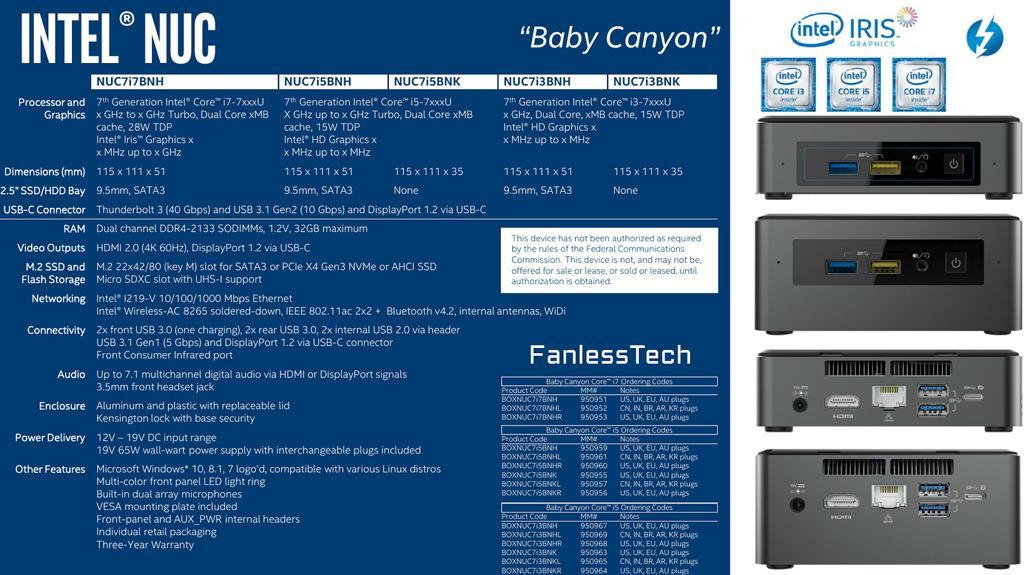 Много подробностей о следующем поколении Intel NUC