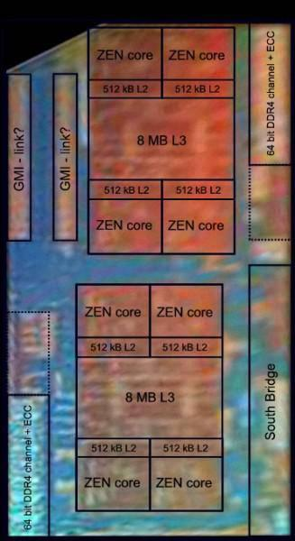 AMD zen 02