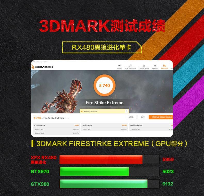 XFX Radeon RX 480 Black Edition 04