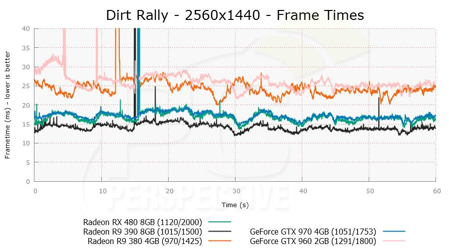 rx480 dirt 04