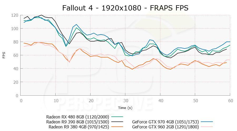 rx480 fall 02
