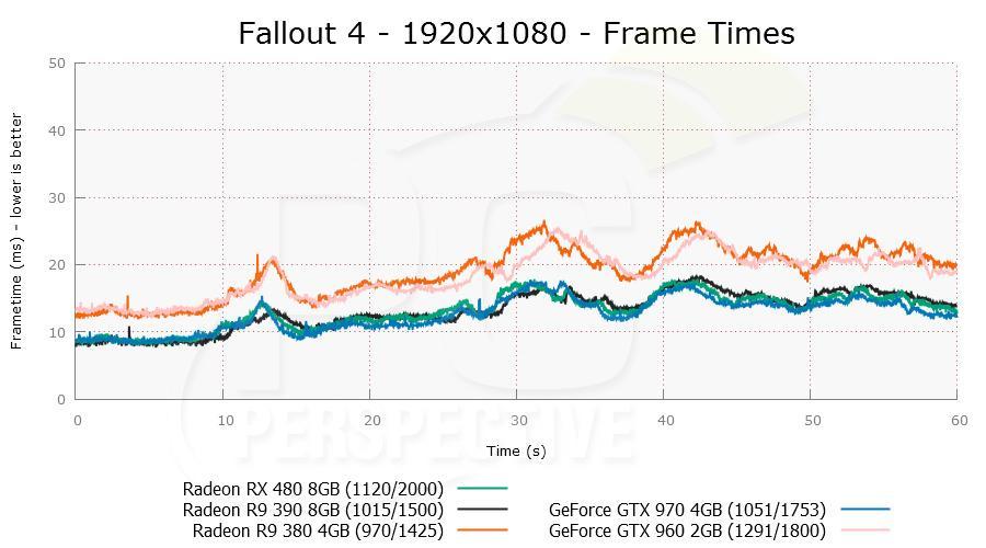 rx480 fall 03