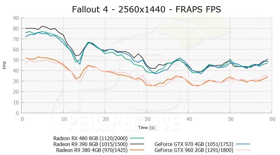 rx480 fall 04