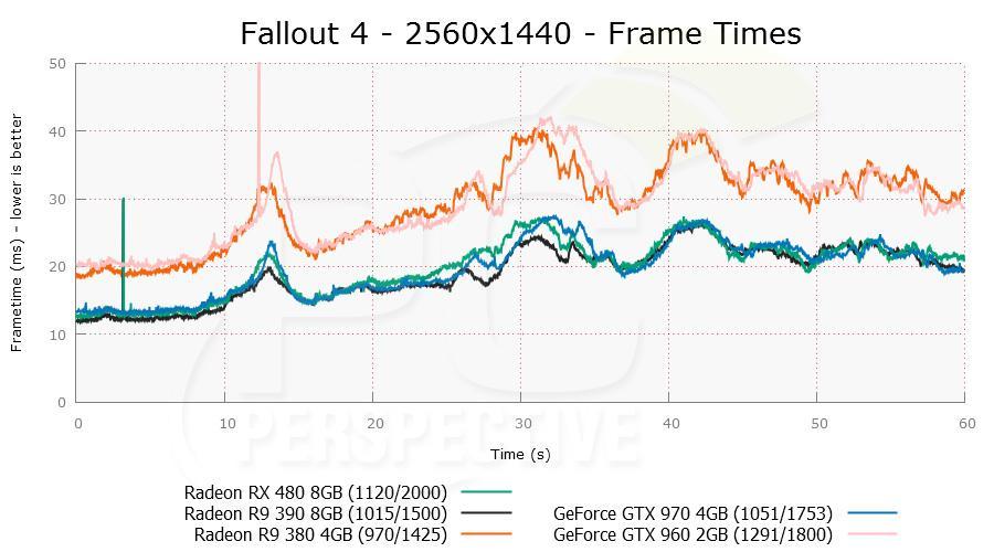 rx480 fall 05