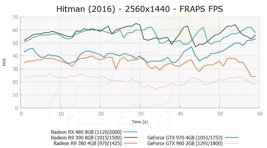 rx480 hitman 04