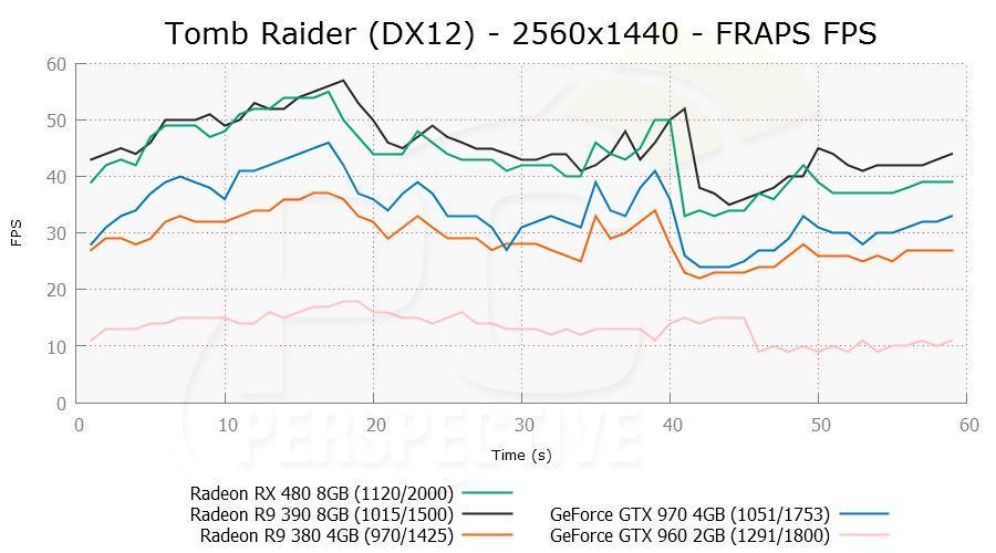 rx480 rise 04