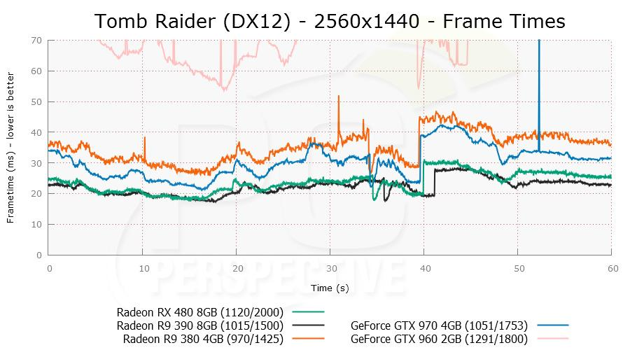 rx480 rise 05