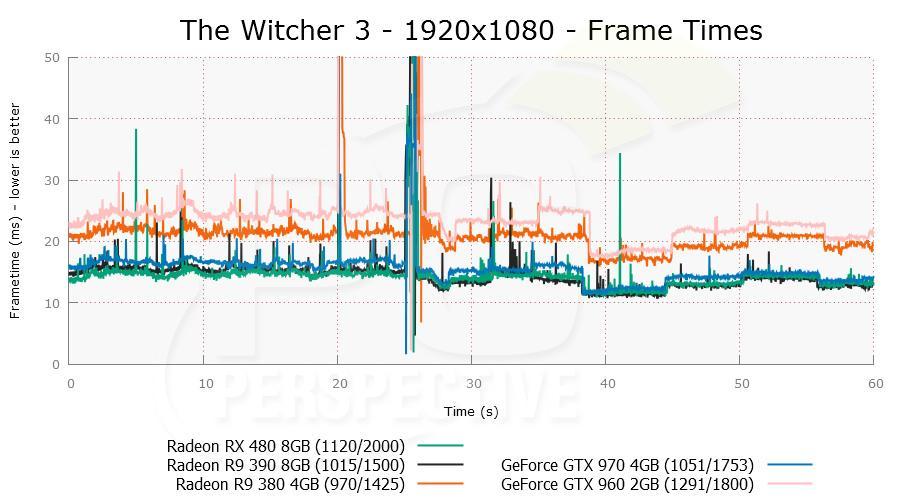 rx480 witch 02