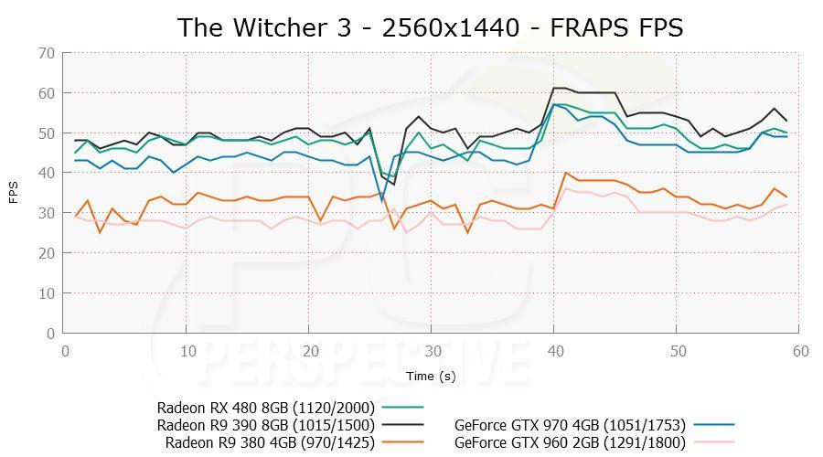 rx480 witch 03