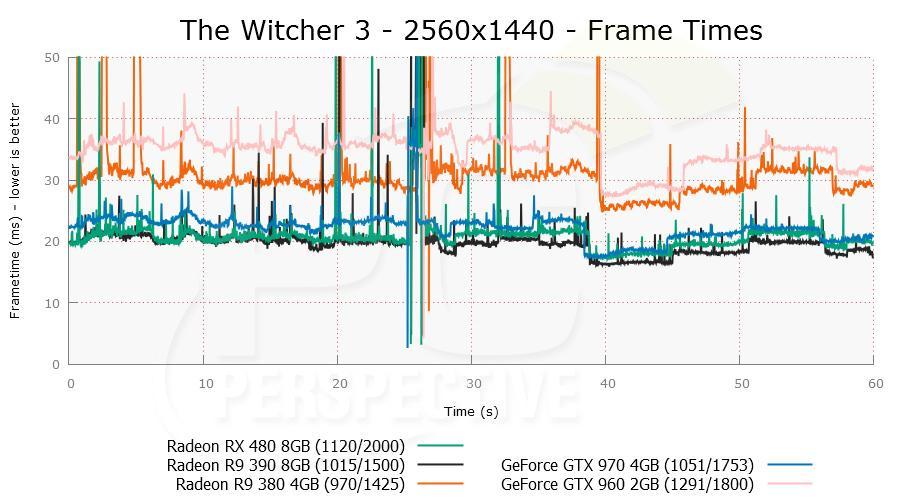 rx480 witch 04