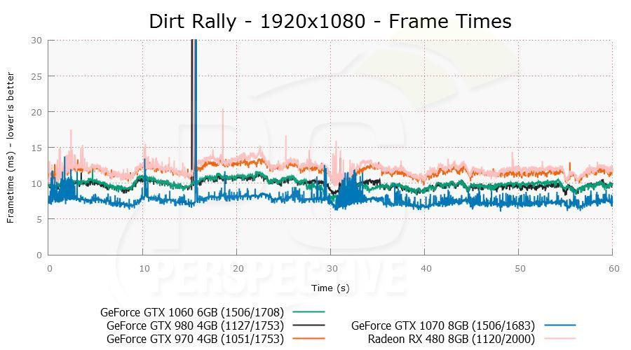 gtx1060 dirt 02