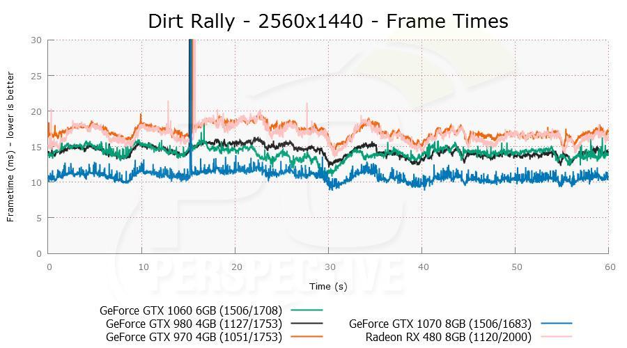 gtx1060 dirt 04