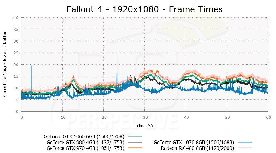 gtx1060 fall 03
