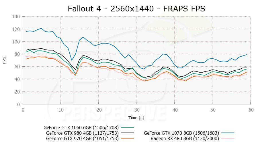 gtx1060 fall 04