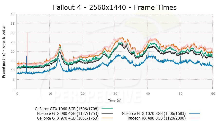 gtx1060 fall 05