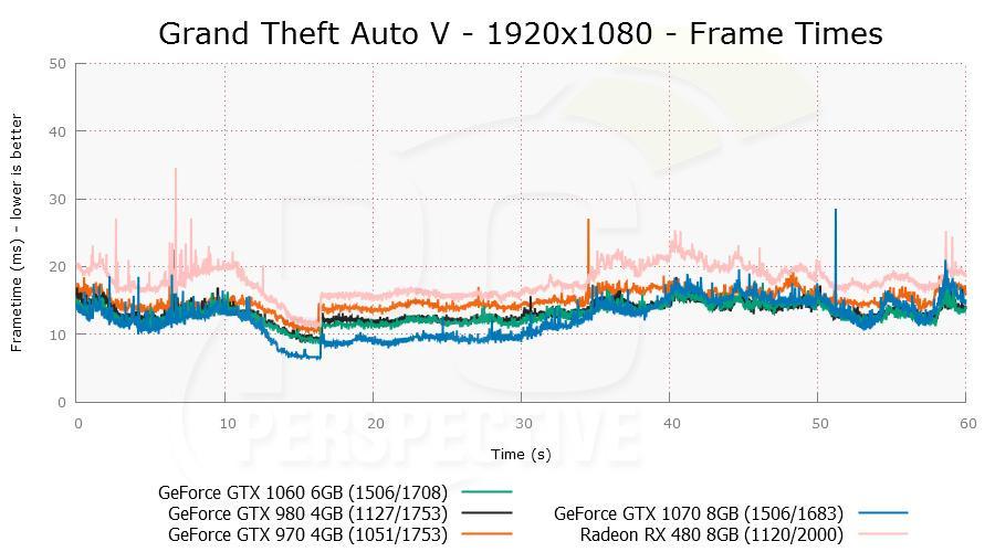 gtx1060 gta 02