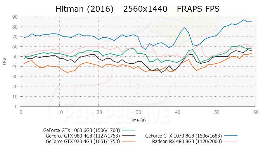gtx1060 hitman 04