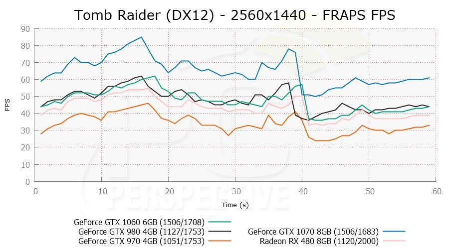 gtx1060 rise 04