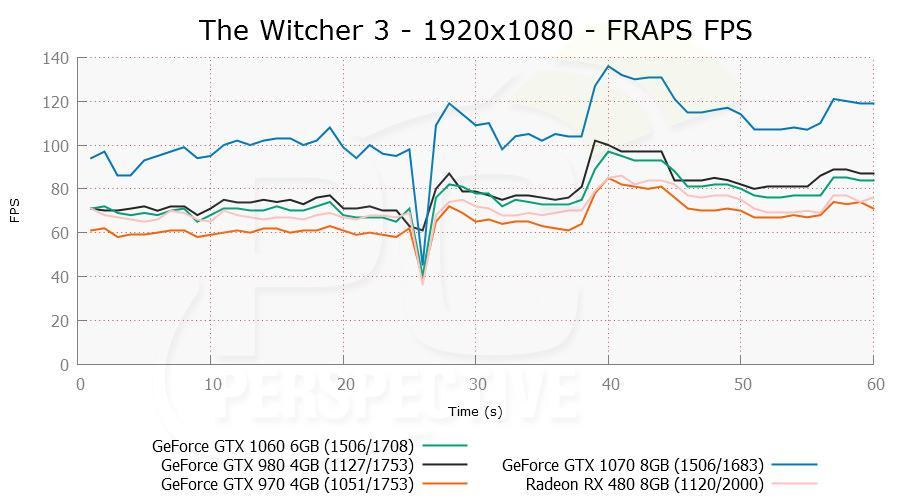 gtx1060 witch 01