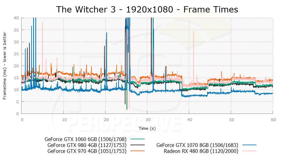 gtx1060 witch 02