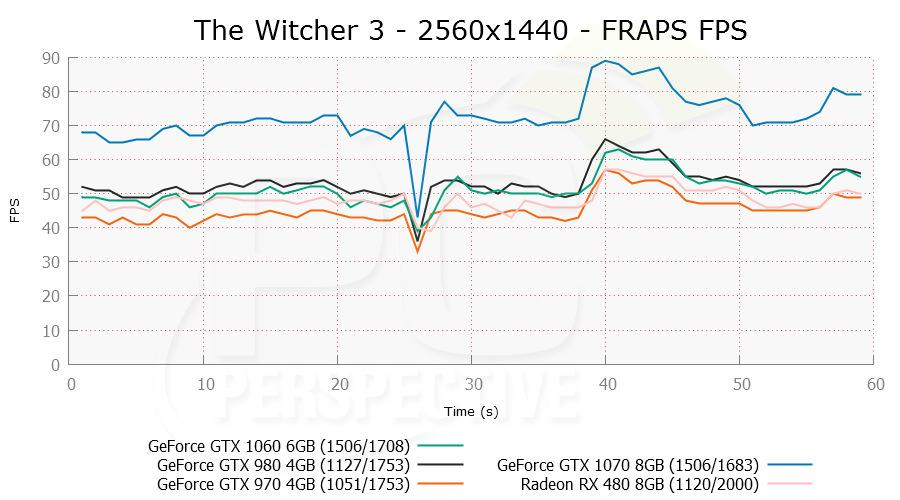 gtx1060 witch 03